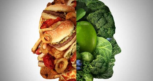 Food psychology